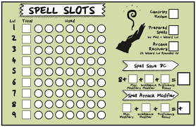 Multiclass Spell Slots